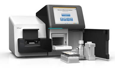 MiSeq Personal DNA Sequencing System