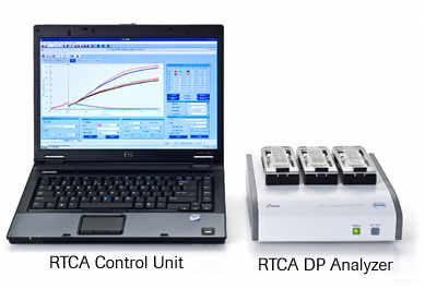 Real-Time Cell Analyzer (RTCA) DP from Roche