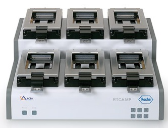 Real-Time Cell Analyzer (RTCA) MP from Roche