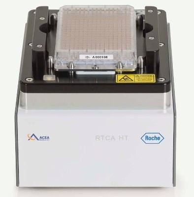 Real-Time Cell Analyzer (RTCA) HT Instrument from Roche