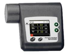 TeleBreather Peak Flow Meter from SHL