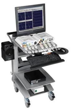 Electromyography Lab