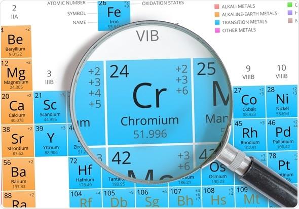 Chromium picolinate para que es