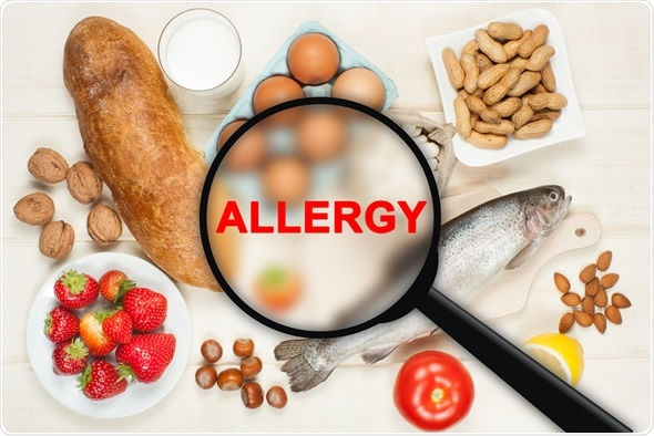 Food Allergy and Intolerance Research