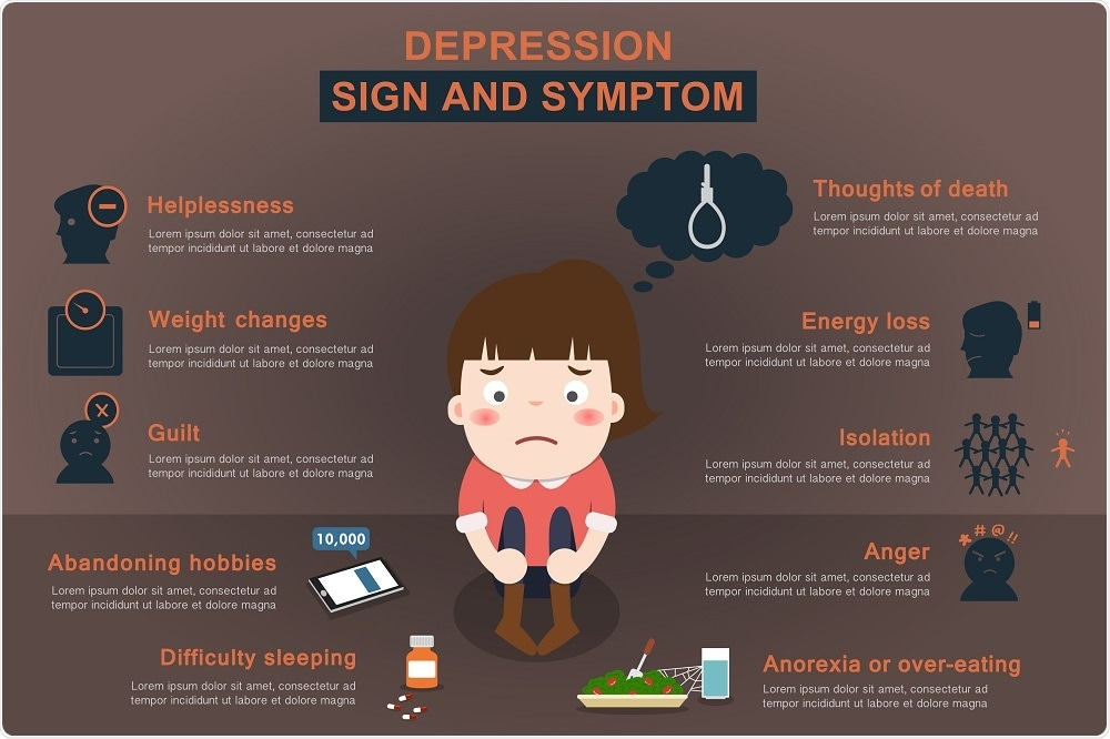 the signs and symptoms of depression on children Some possible warning signs that children may be suffering from depression and anxiety, and what you can do to help  depression and anxiety in kids: signs and symptoms warning signs that your child may be suffering from mental health issues, and what you can do to help.