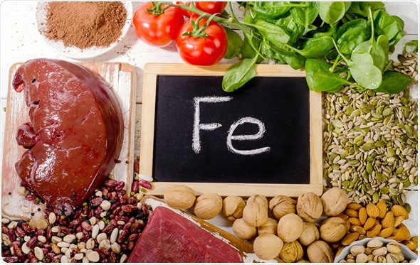 Products containing iron. Healthy eating. Image Copyright: bitt24 / Shutterstock