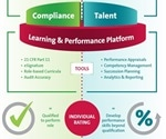 A Model for Validating Training and Qualification Records within the Talent Management System