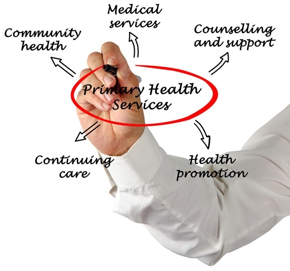 Primary health services - Image Copyright: arka38 / Shutterstock