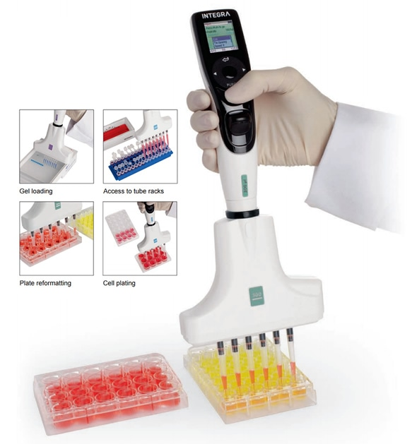 VOYAGER II - Adjustable Tip Spacing Pipette for Liquid Handling