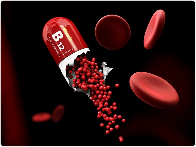 Treatment Of Vitamin B12 Deficiency
