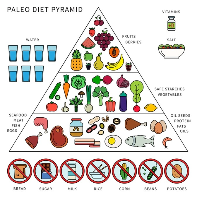 how to survive christmas as a paleo diet