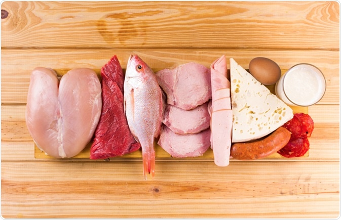 Dukan Diet Pros And Cons