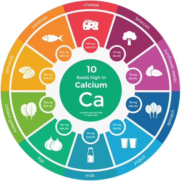 Where Can You Find Magnesium In Food