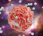 Nanotechnology Advances for Cancer Diagnostics and Nanotherapy