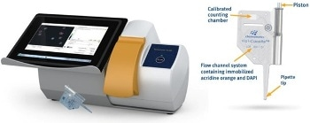 NucleoCounter® NC-200™ Automated Cell Counter from ChemoMetec