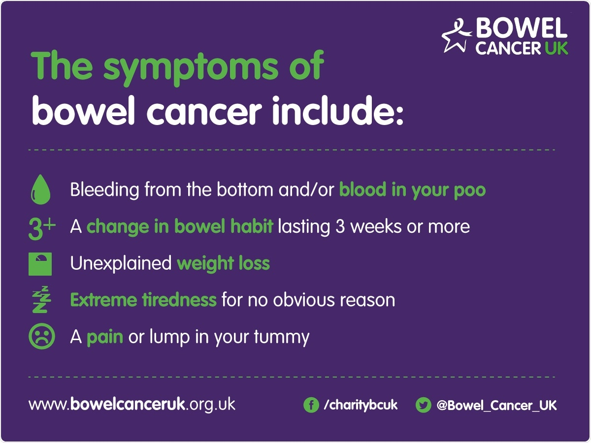 Are Your Bowel Symptoms Serious