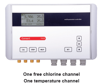 R3630 Temperature Controller from Consort BVBA