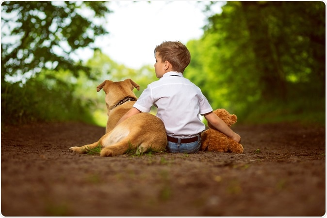 Genetic basis behind friendliness of dogs and humans ...