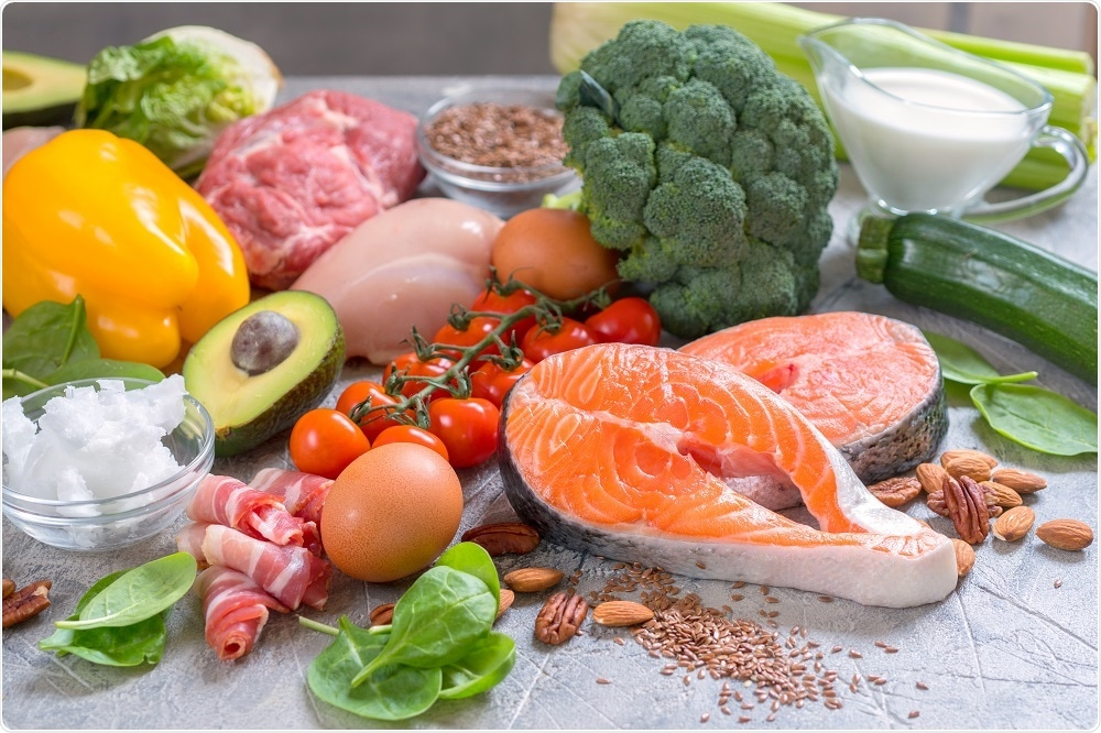 how do you age on a ketogenic diet