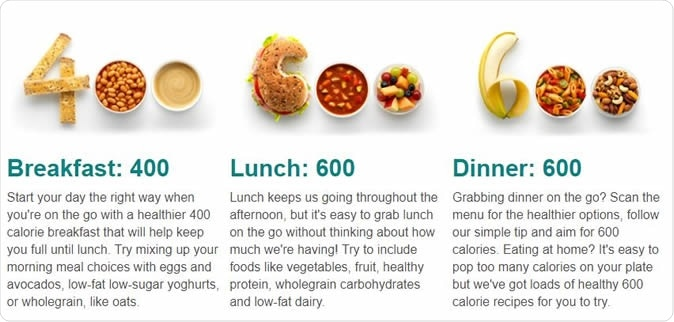 New british calorie guidelines forumfinder Gallery
