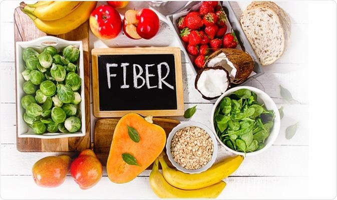 Image result for dietary fiber