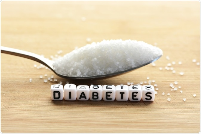 Various Diagnosis For Diabetes