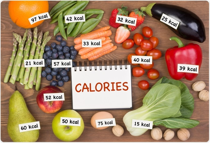 how many carbs in a normal daily diet