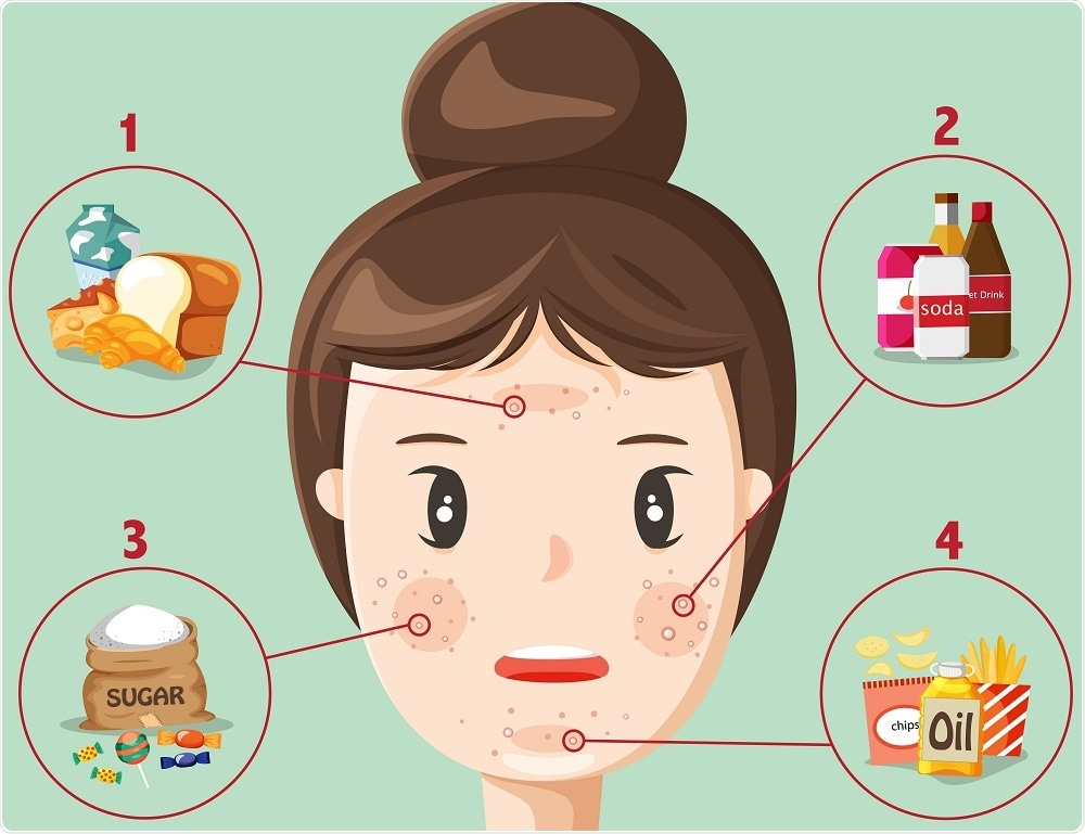 can a low fat diet improve acne