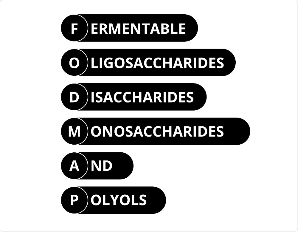 FODMAP diet - acronym explained
