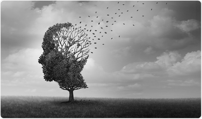 What is Dissociative Amnesia?