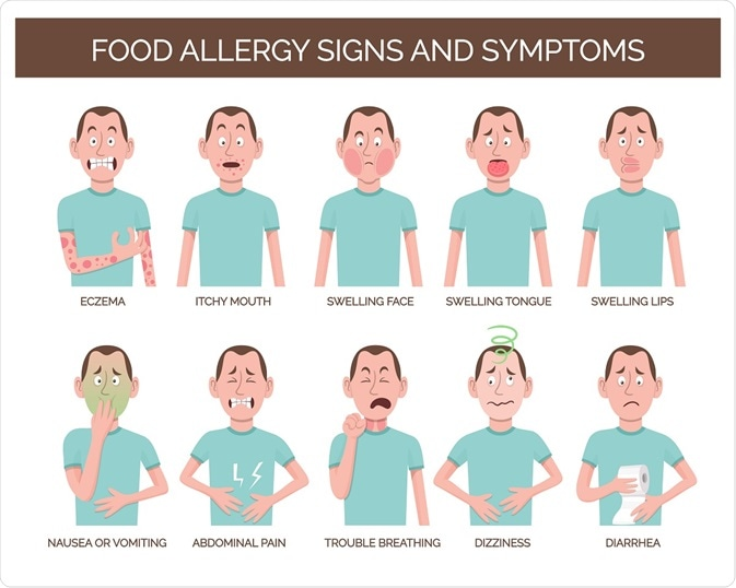 Food Allergies Explained: Symptoms, Causes, Diagnosis, IgE