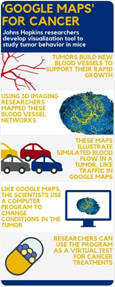 Google Maps' for cancer: Image-based model accurately ... on topographic maps, aerial maps, waze maps, android maps, iphone maps, stanford university maps, search maps, gogole maps, msn maps, online maps, bing maps, ipad maps, amazon fire phone maps, googie maps, microsoft maps, googlr maps, road map usa states maps, aeronautical maps, goolge maps, gppgle maps,