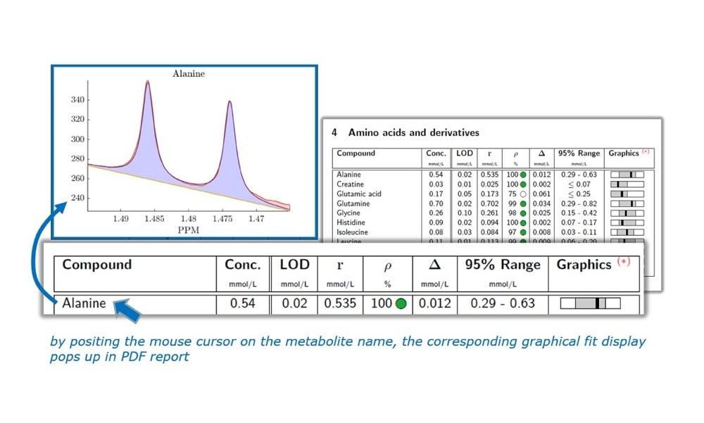 Metabolomics News Monitoring Service & Press Release Distribution