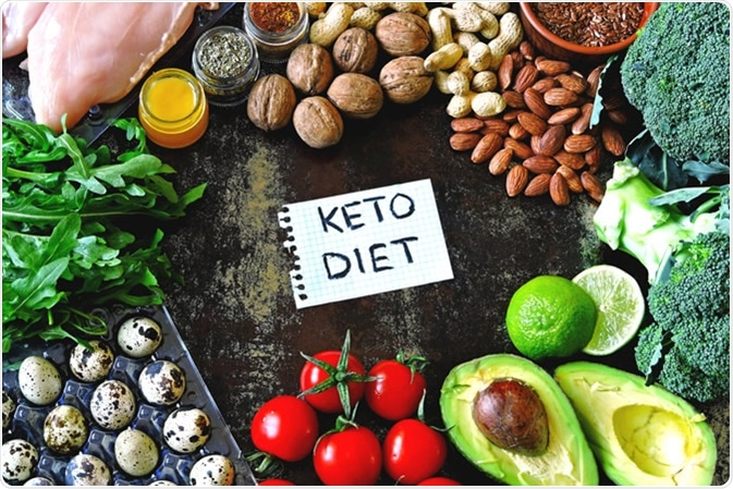 ketogenic diet is old