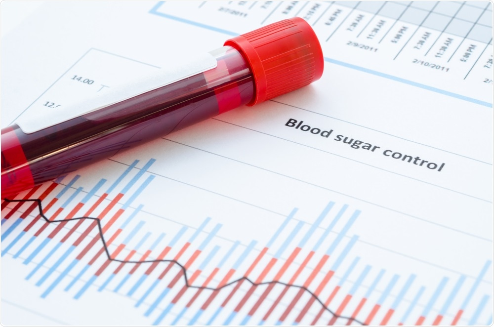 Blood sugar levels linked to DNA damage and cancer in diabetics