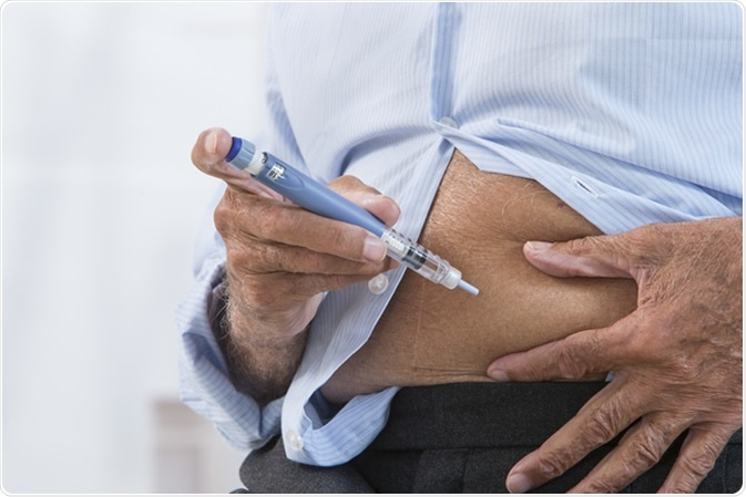Insulin injection. Image Credit: JPC-PROD / Shutterstock