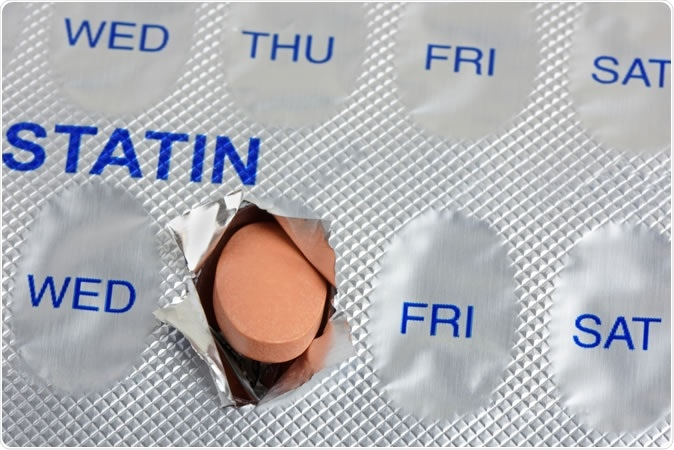 Statins, helping or harming?