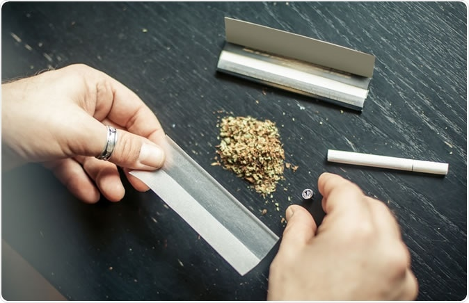 Association Between Marijuana Use and Risk of Cancer. Image Credit: Shutterstock