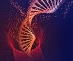 Methylation Assays: Measuring DNA Methylation and Demethylation Processes
