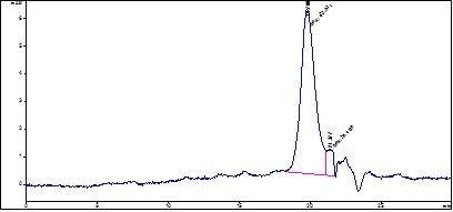 The purity of Human BCMA, His Tag (Cat. No. BCA-H522y) is greater than 93% as determined by SEC-HPLC.