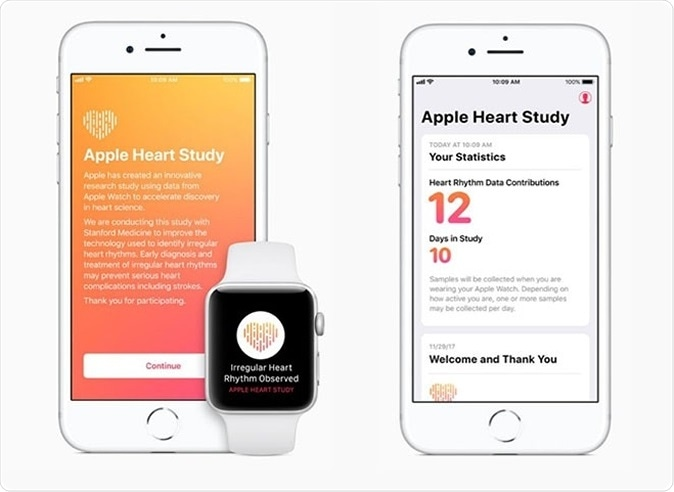Examples of the notifications that participants in the Apple Heart Study receive. Courtesy of Apple