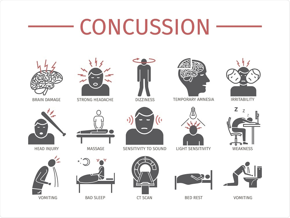 Signs and symptoms of concussion