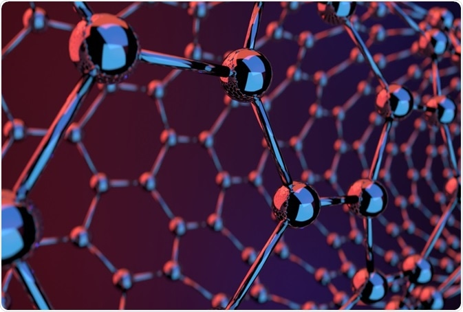 Carbon nanotubes (CNTs) are cylindrical nano-sized structures made entirely out of carbon atoms.