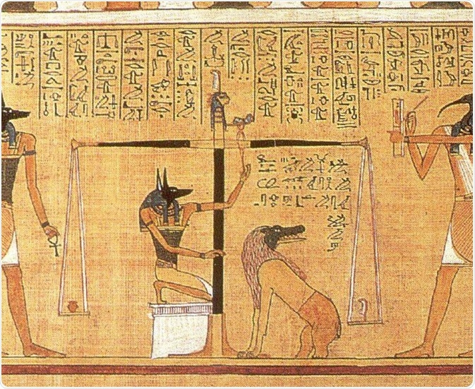 Balance scale from the Egyptian Book of the Dead.