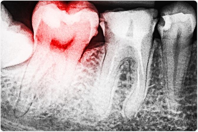 Modern Dentistry  - cover