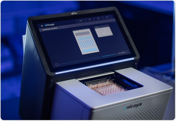Nicoya launches groundbreaking new SPR system to accelerate drug discovery