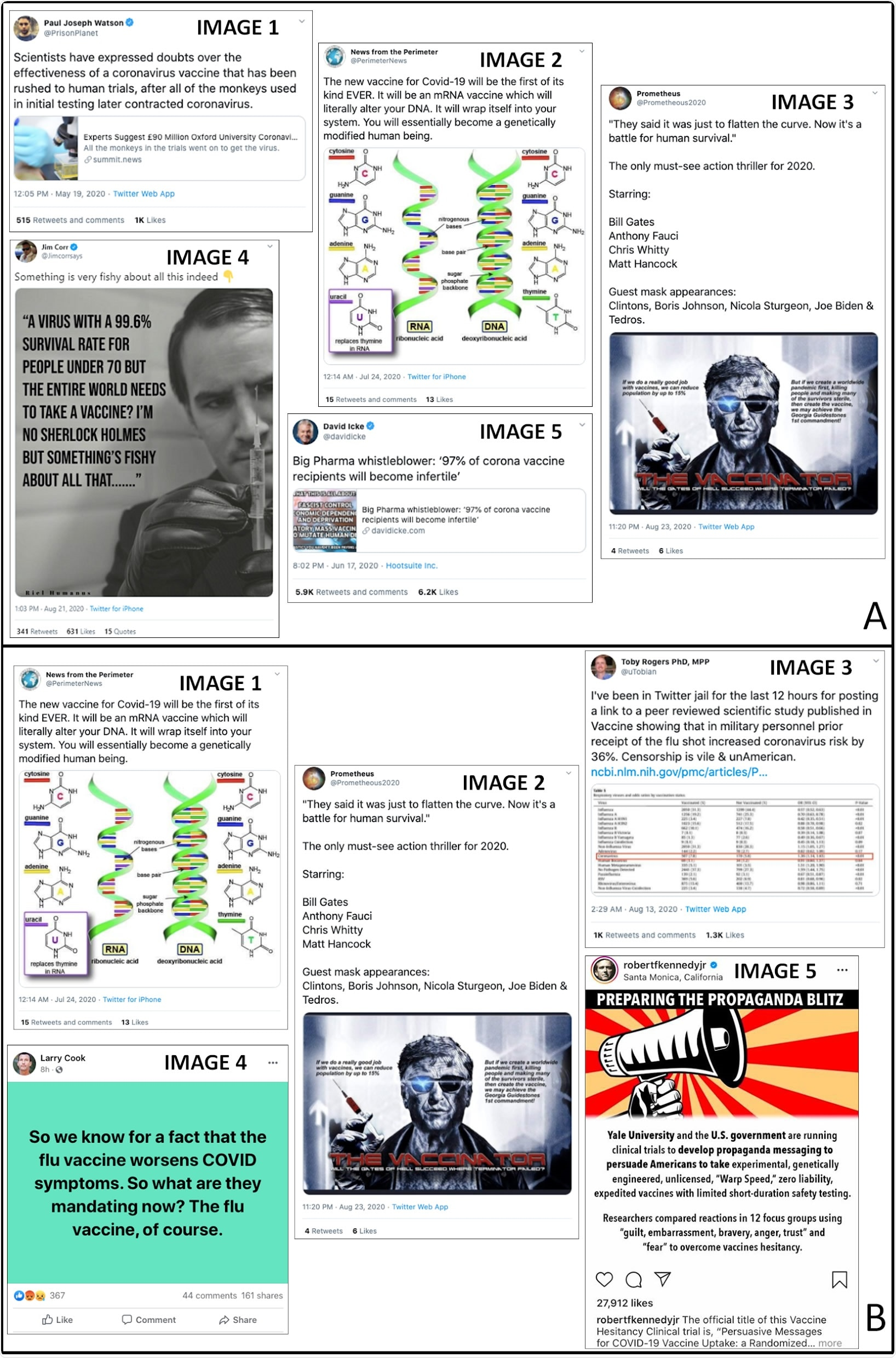 """Widely circulating misinformation on social media surrounding a COVID-19 vaccine between June and August 2020. For each of the UK and US, five images were selected (see Methods) to expose to respondents. These """"treatment"""" image sets were shown to 3,000 respondents in the UK (A) and the US (B)."""