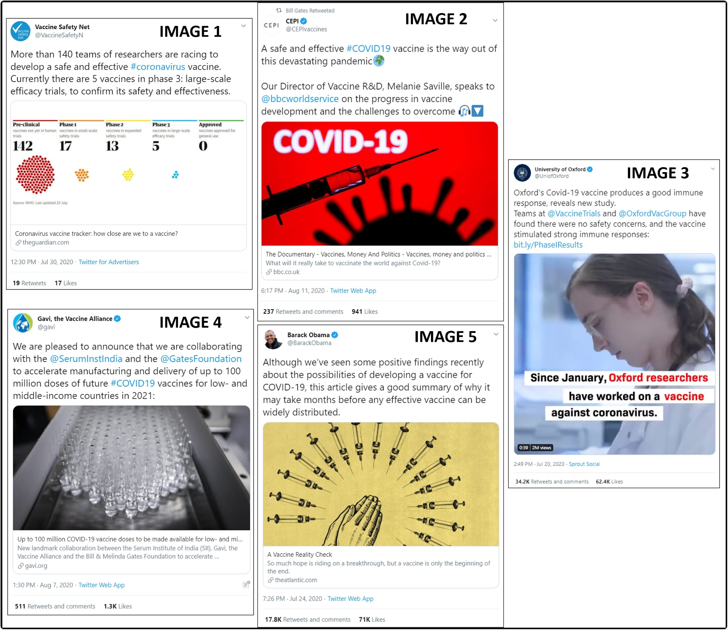 """Widely circulating factual information on social media surrounding a COVID-19 vaccine between June and August 2020. The same five images were selected (see Methods) for exposure to respondents in the UK and US. These """"control"""" image sets were shown to 1,000 respondents in the UK and the US."""