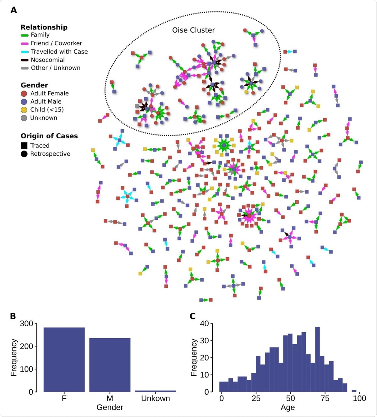 Study Characterizes Early Chains And Patterns Of Covid 19 Transmission In France