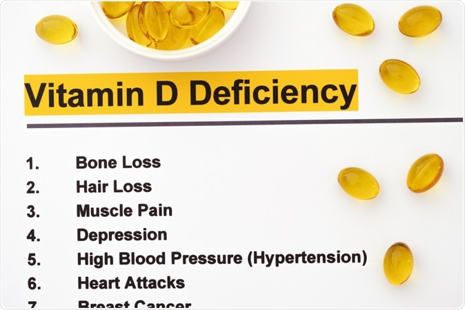 Does Vitamin D Deficiency Increase Covid 19 Risk